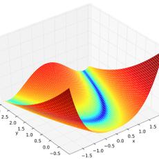 Практикум по математике и Python
